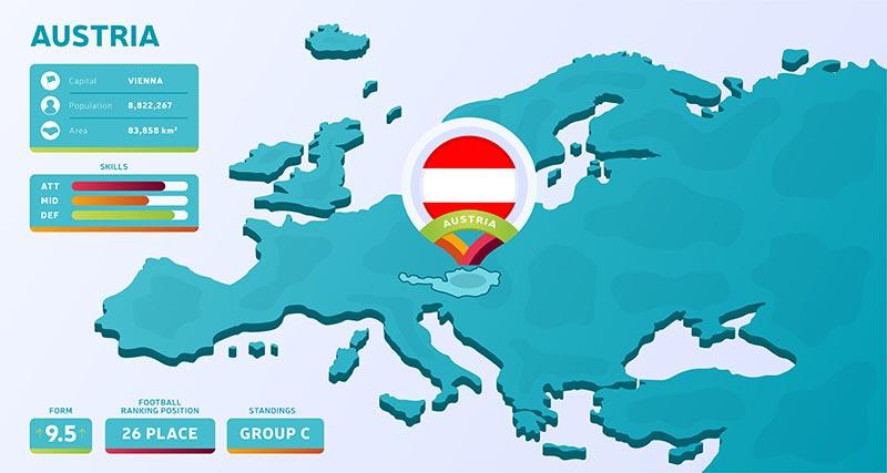 La posizione dell'Austria in Europa